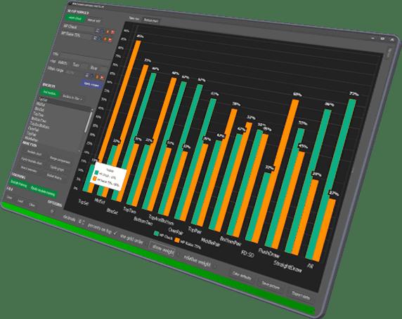 PLO Trainer Bucket Chart