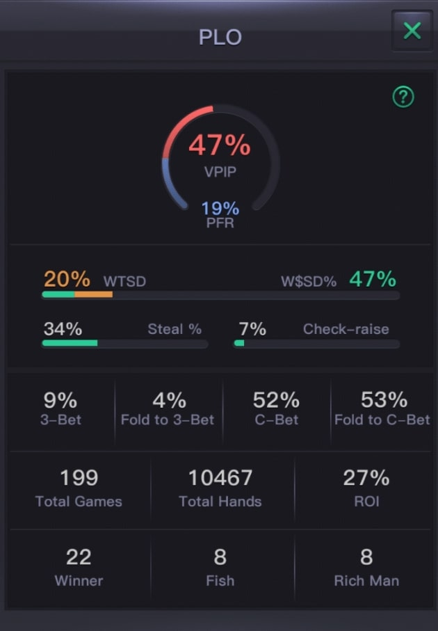 Detailed Rival Data screen on PPPoker